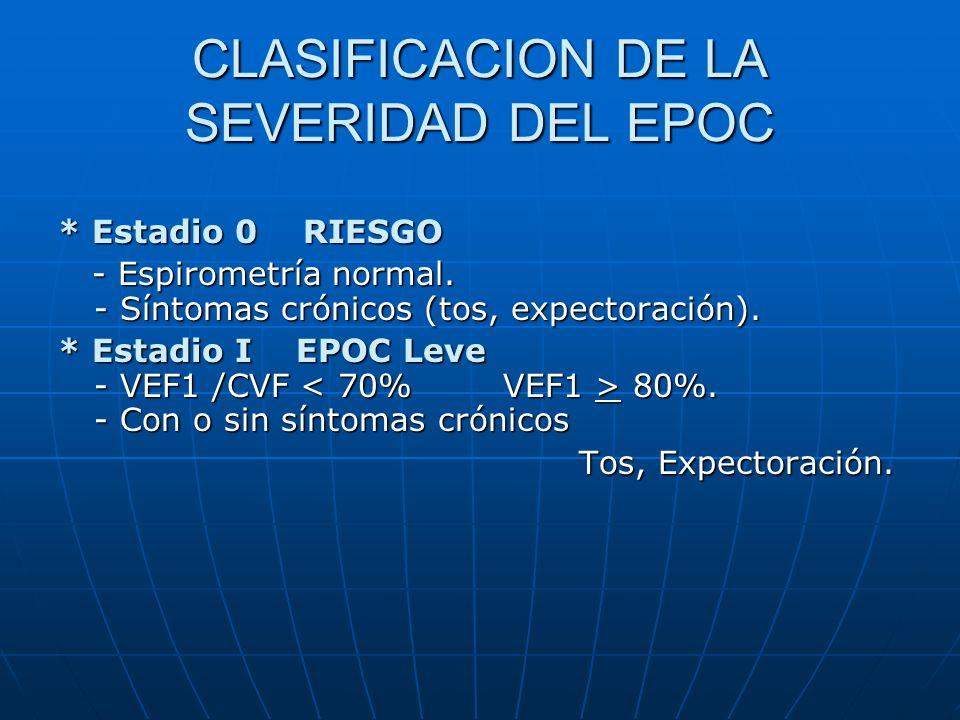 CLASIFICACION DE LA SEVERIDAD DEL EPOC