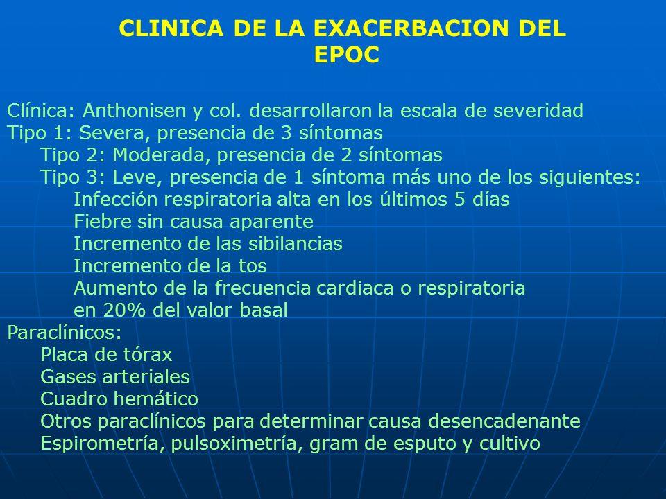 CLINICA DE LA EXACERBACION DEL