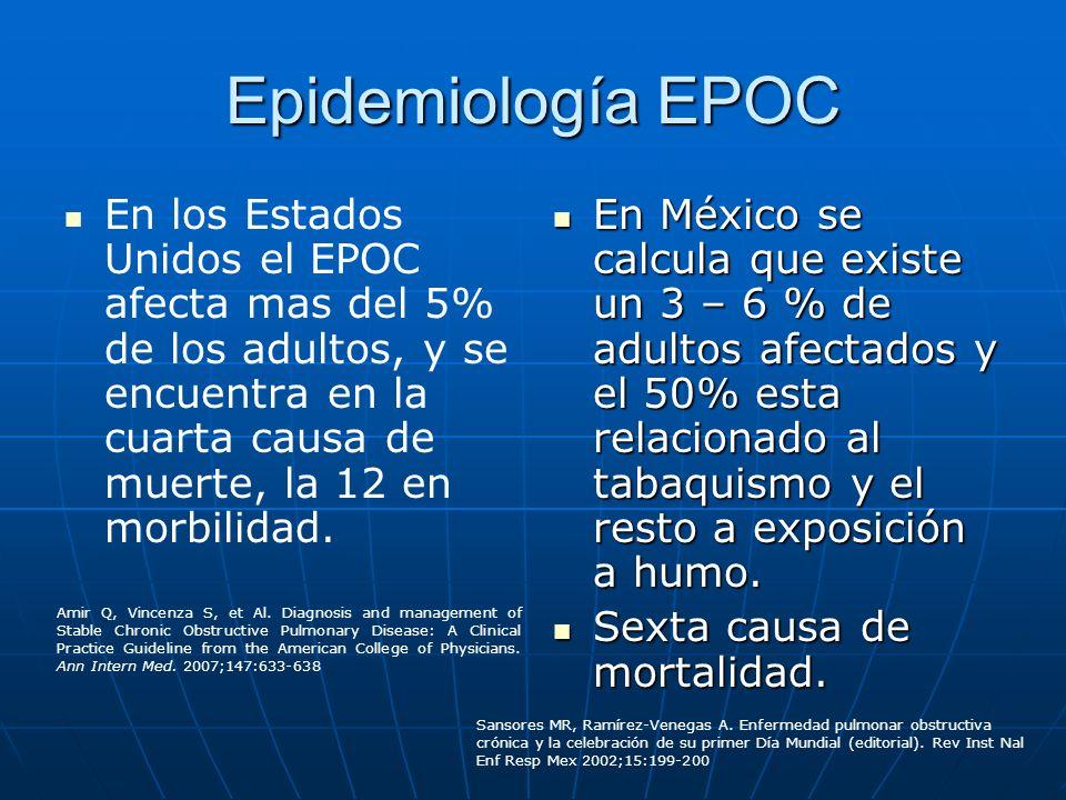 Epidemiología EPOC En los Estados Unidos el EPOC afecta mas del 5% de los adultos, y se encuentra en la cuarta causa de muerte, la 12 en morbilidad.