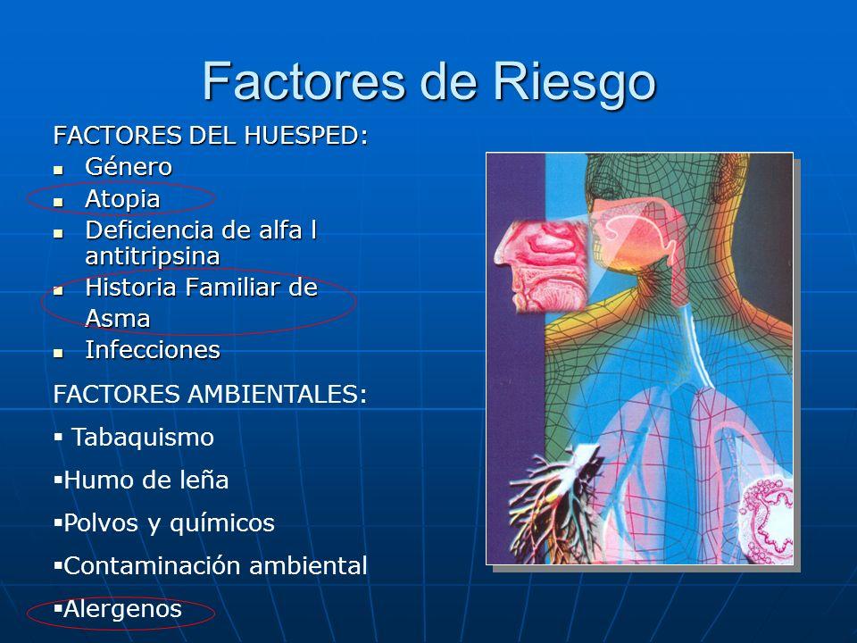 Factores de Riesgo FACTORES DEL HUESPED: Género Atopia