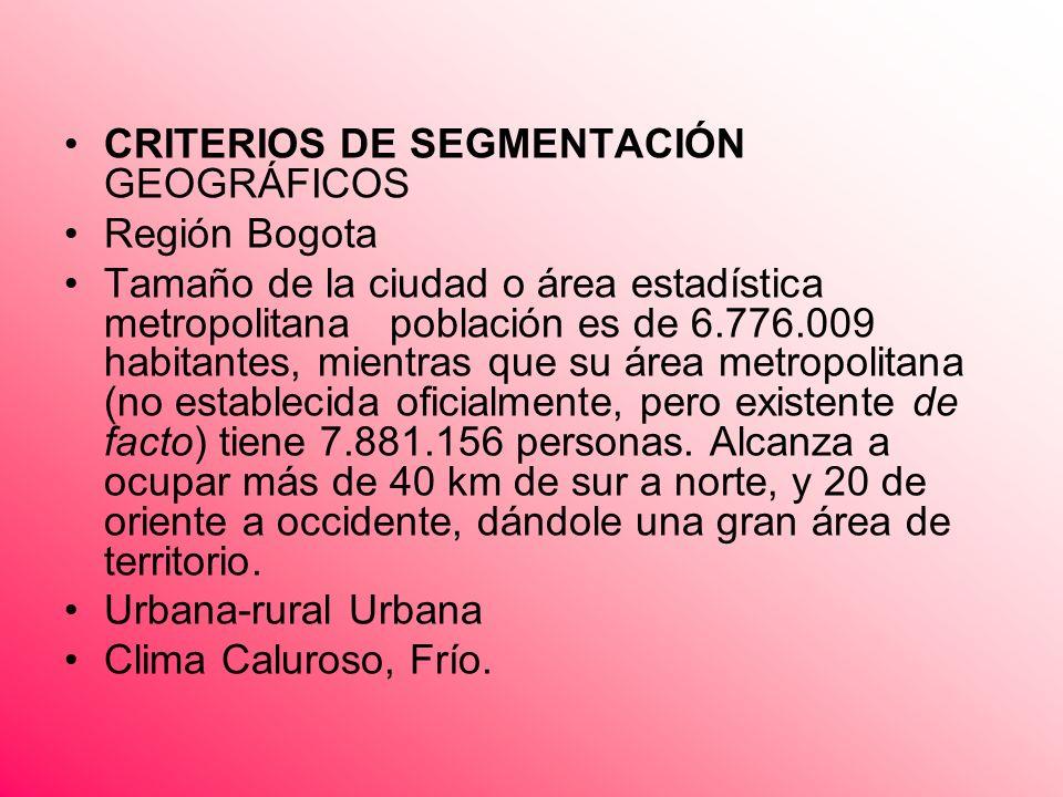 CRITERIOS DE SEGMENTACIÓN GEOGRÁFICOS