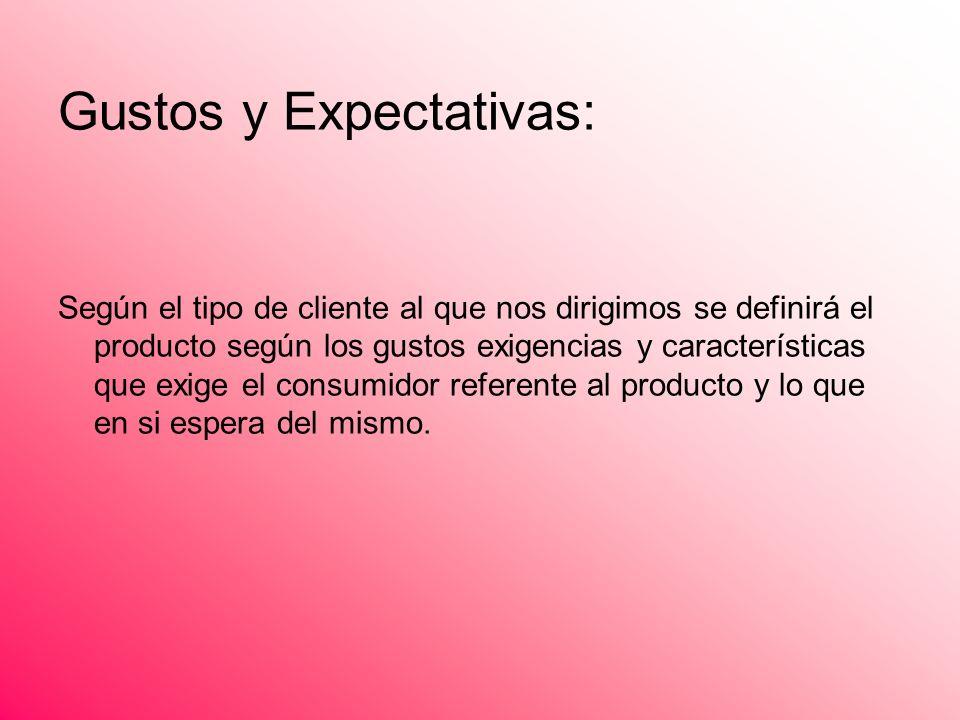 Gustos y Expectativas: