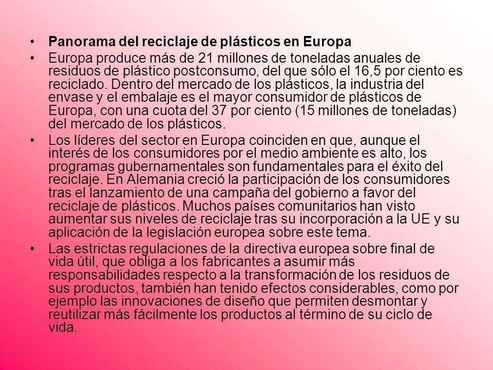 Panorama del reciclaje de plásticos en Europa