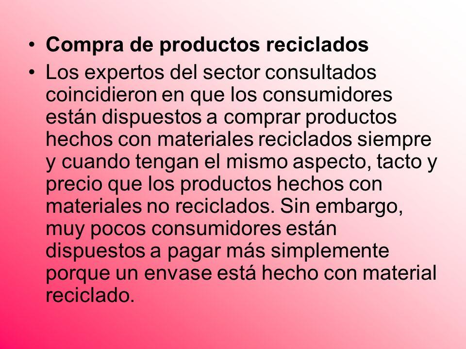Compra de productos reciclados