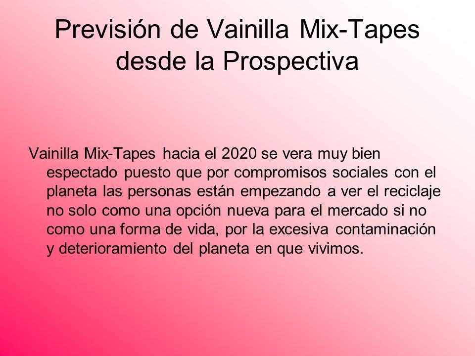 Previsión de Vainilla Mix-Tapes desde la Prospectiva