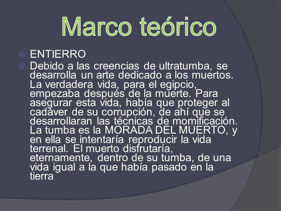 Marco teórico ENTIERRO