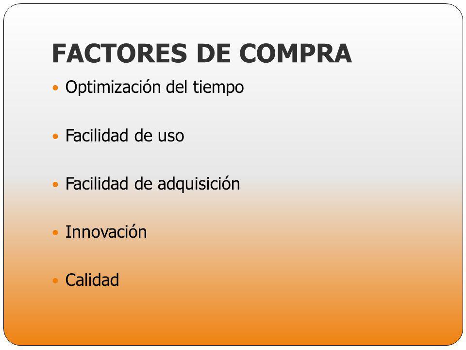 FACTORES DE COMPRA Optimización del tiempo Facilidad de uso
