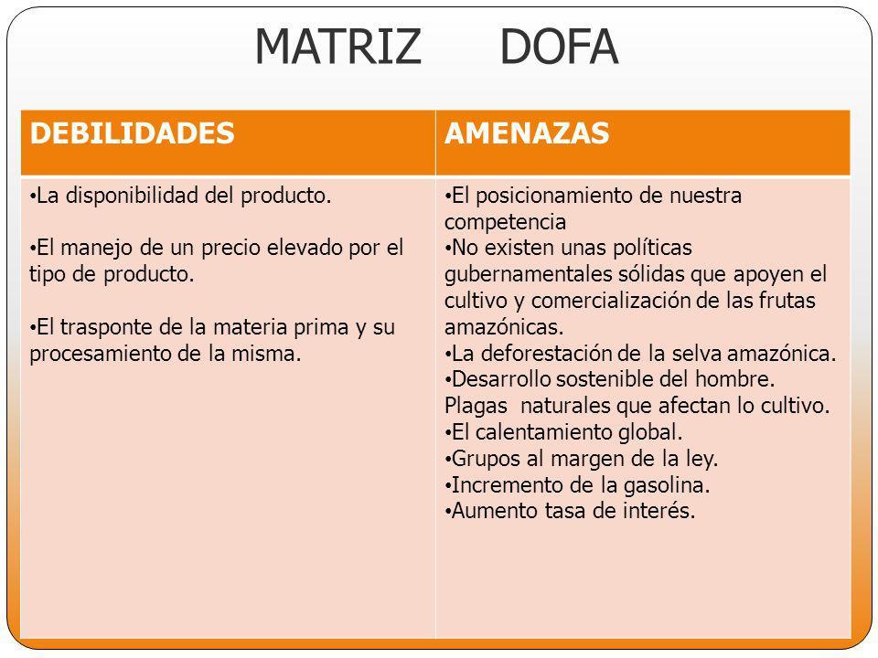 MATRIZ DOFA DEBILIDADES AMENAZAS La disponibilidad del producto.
