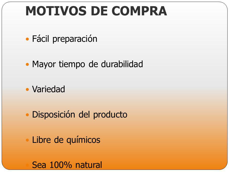 MOTIVOS DE COMPRA Fácil preparación Mayor tiempo de durabilidad