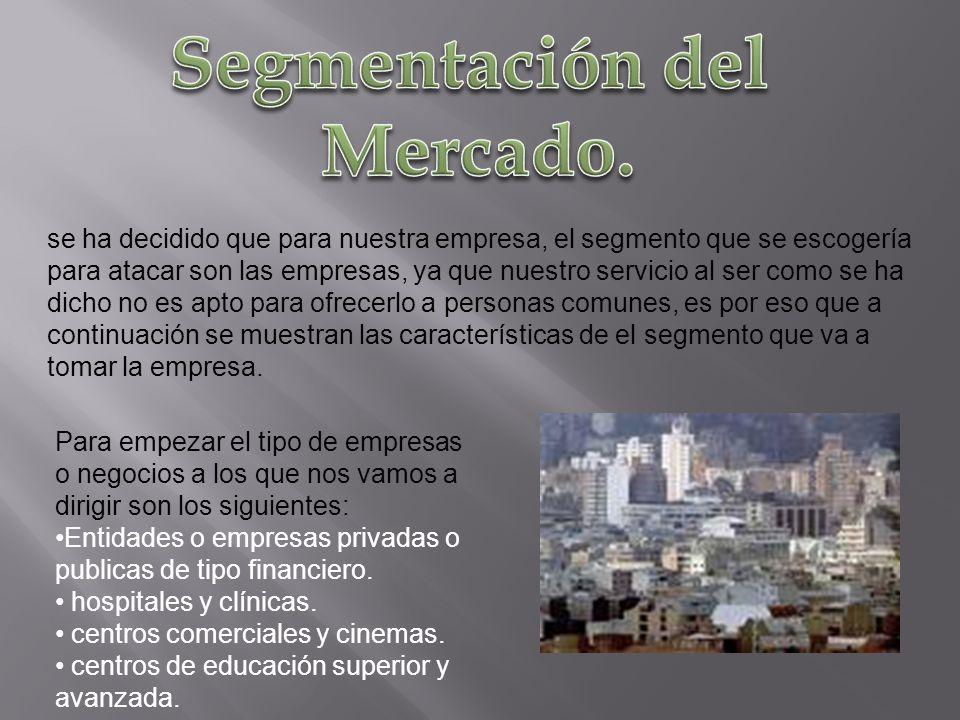 Segmentación del Mercado.