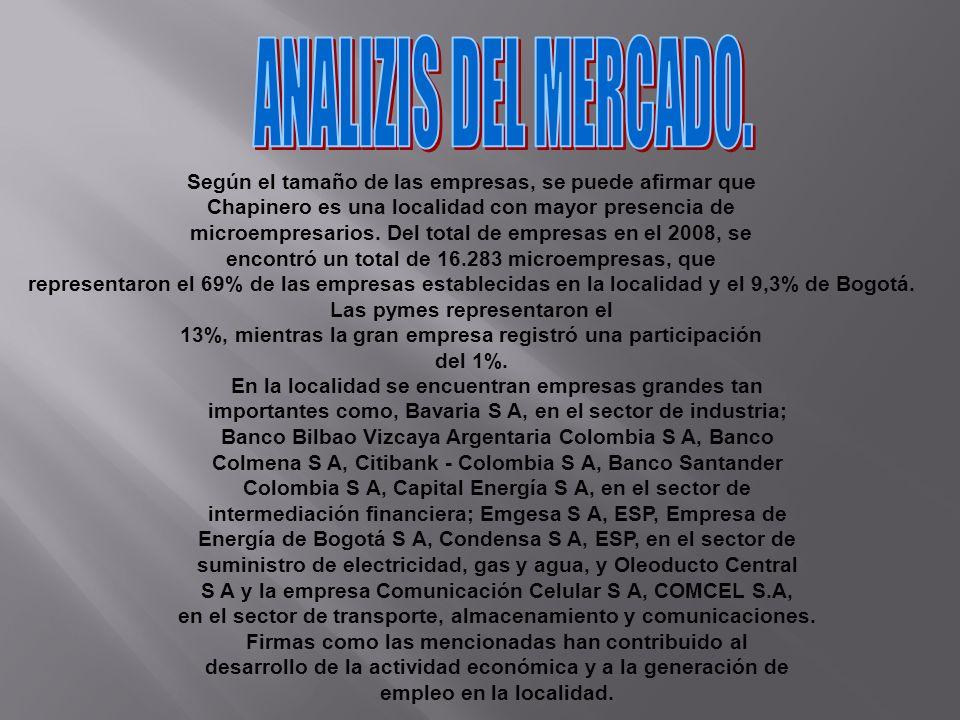 ANALIZIS DEL MERCADO. Según el tamaño de las empresas, se puede afirmar que. Chapinero es una localidad con mayor presencia de.