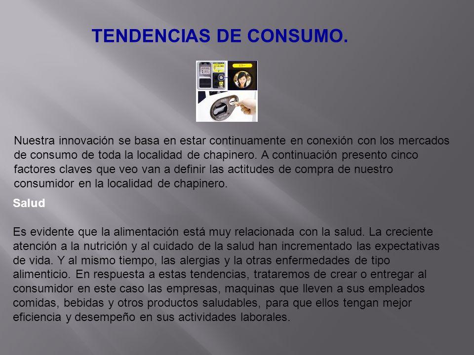 TENDENCIAS DE CONSUMO.