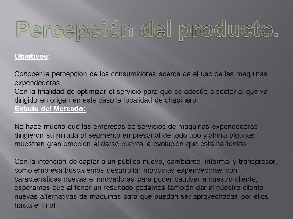 Percepción del producto.