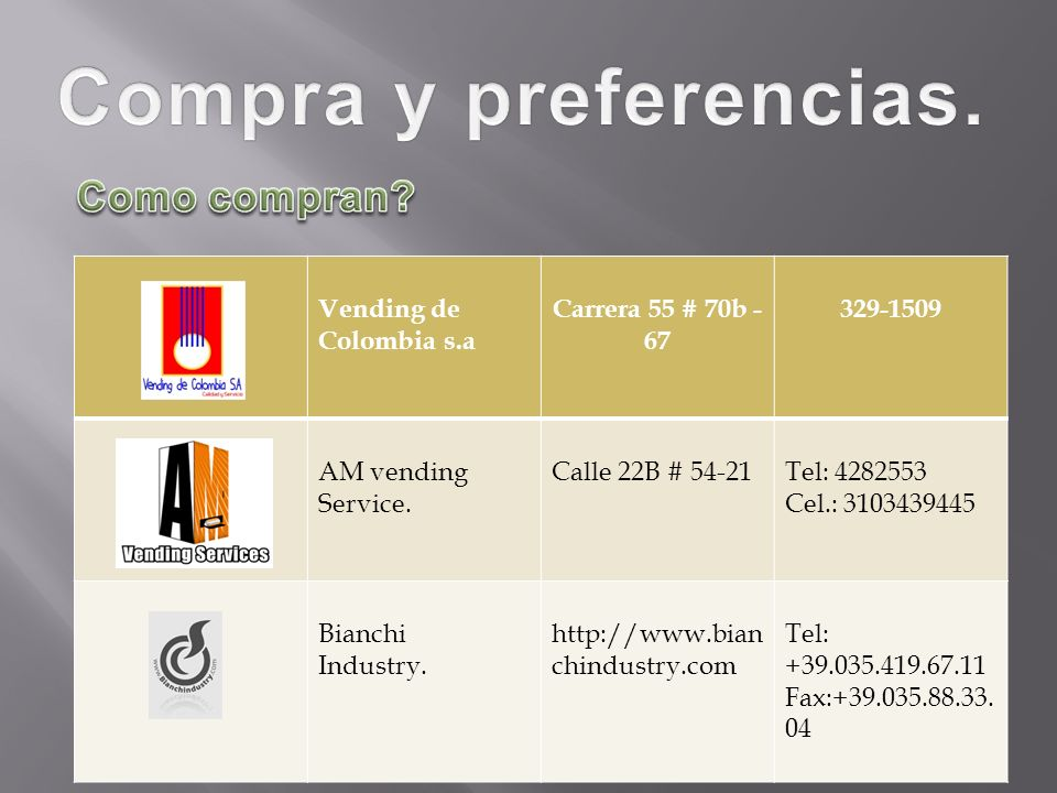 Compra y preferencias. Como compran Vending de Colombia s.a