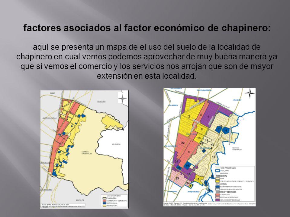 factores asociados al factor económico de chapinero: