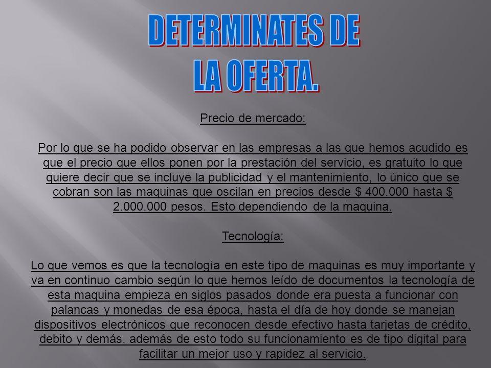 DETERMINATES DE LA OFERTA. Precio de mercado:
