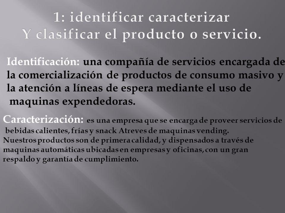 1: identificar caracterizar Y clasificar el producto o servicio.