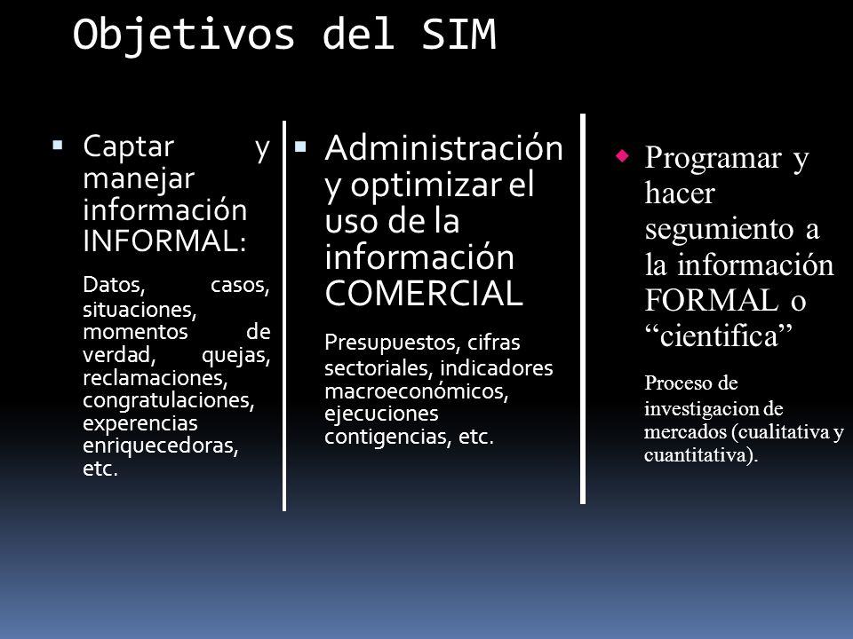 Objetivos del SIM Captar y manejar información INFORMAL: