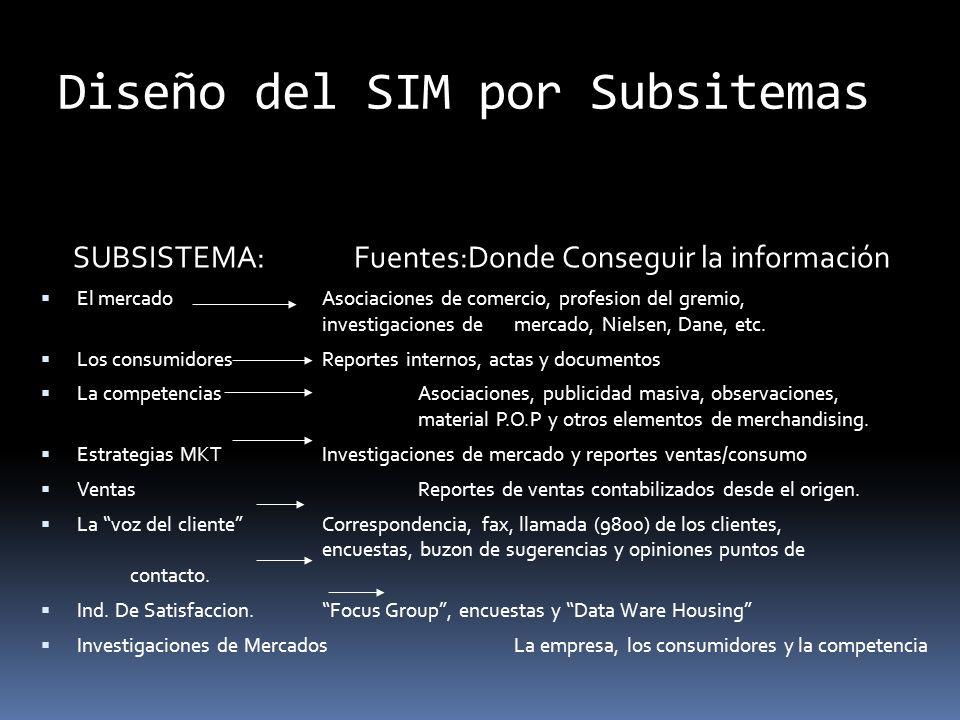 Diseño del SIM por Subsitemas