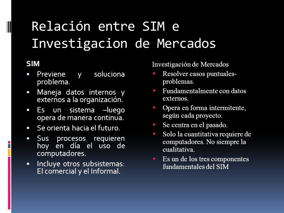 Relación entre SIM e Investigacion de Mercados