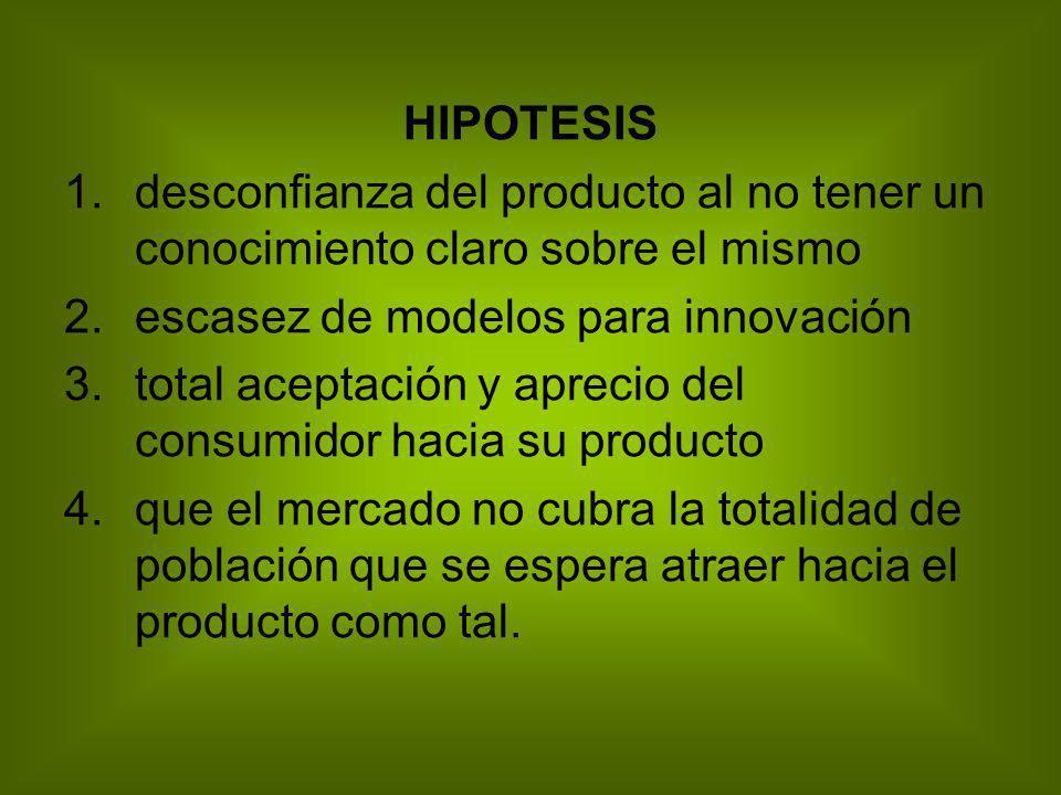 HIPOTESIS desconfianza del producto al no tener un conocimiento claro sobre el mismo. escasez de modelos para innovación.
