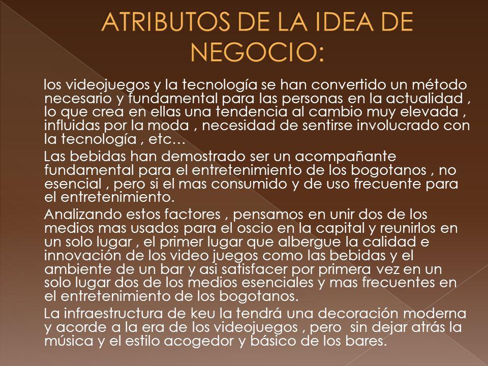 ATRIBUTOS DE LA IDEA DE NEGOCIO: