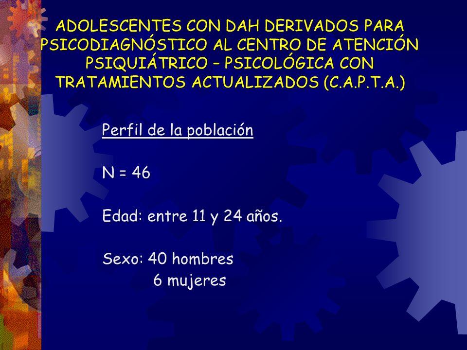 ADOLESCENTES CON DAH DERIVADOS PARA PSICODIAGNÓSTICO AL CENTRO DE ATENCIÓN PSIQUIÁTRICO – PSICOLÓGICA CON TRATAMIENTOS ACTUALIZADOS (C.A.P.T.A.)