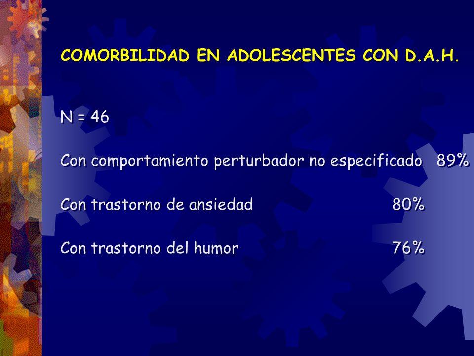 COMORBILIDAD EN ADOLESCENTES CON D.A.H.