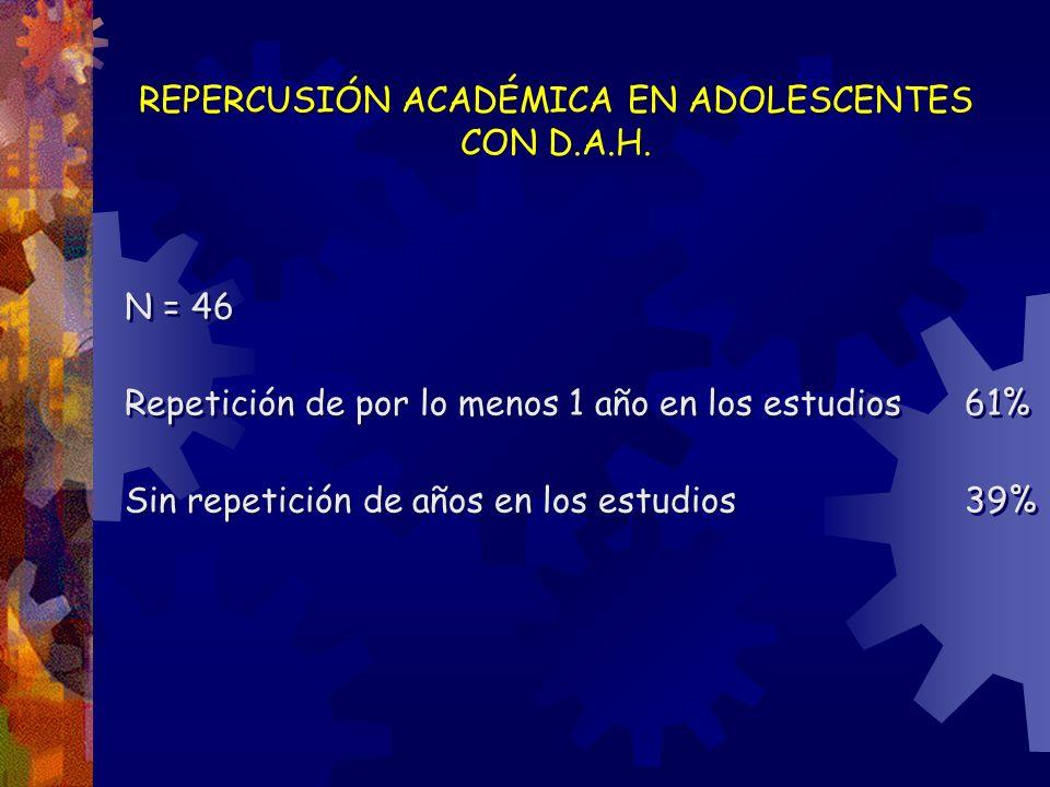 REPERCUSIÓN ACADÉMICA EN ADOLESCENTES CON D.A.H.