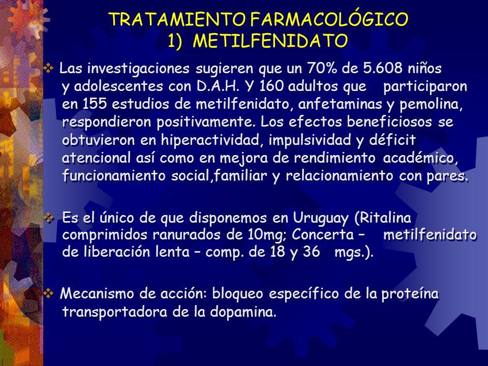 TRATAMIENTO FARMACOLÓGICO 1) METILFENIDATO