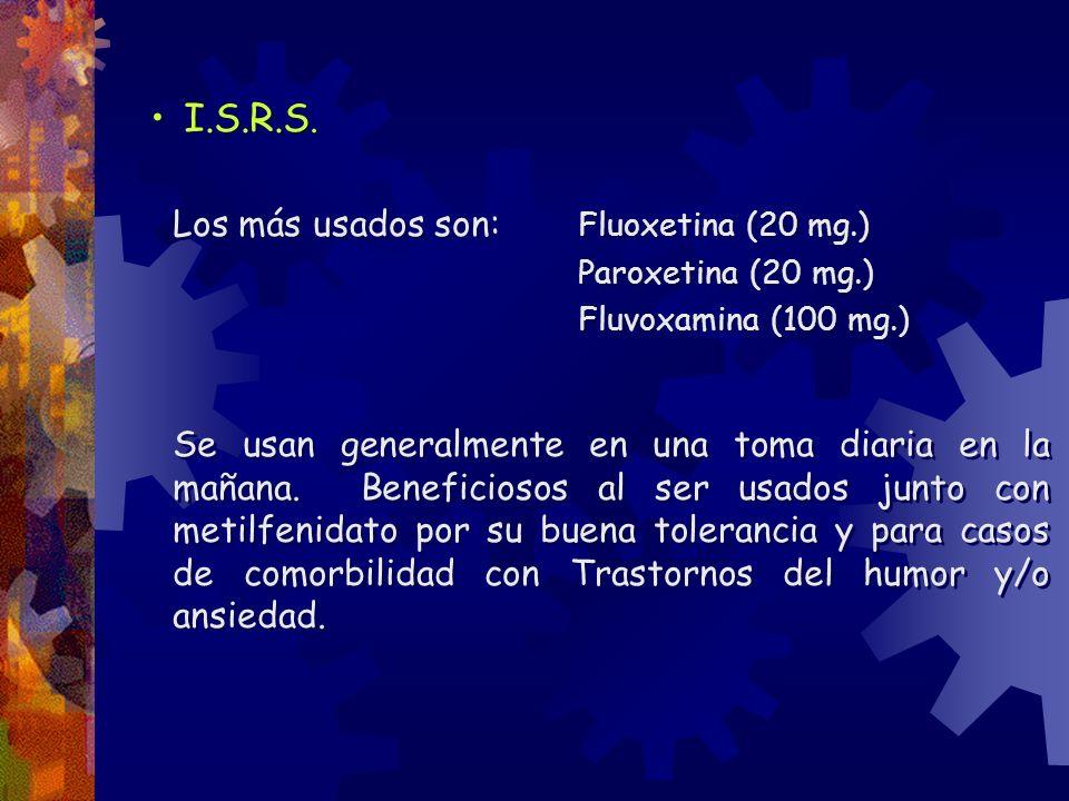 I.S.R.S. Los más usados son: Fluoxetina (20 mg.)