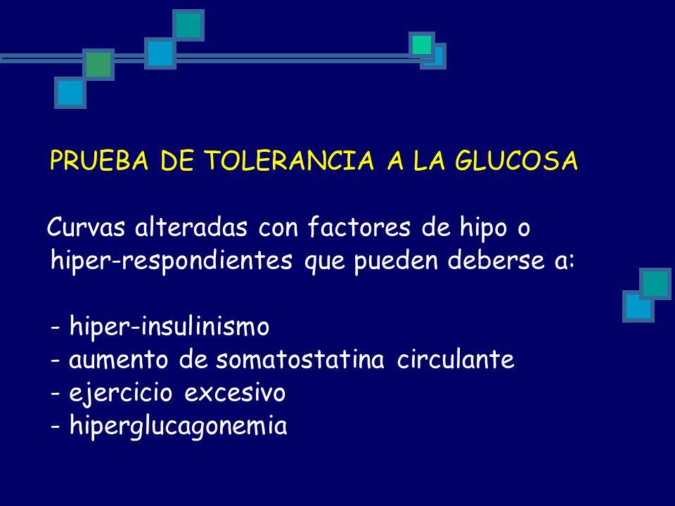 - aumento de somatostatina circulante - ejercicio excesivo