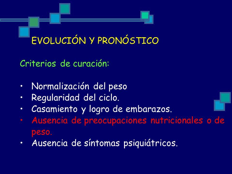 Criterios de curación: Normalización del peso Regularidad del ciclo.