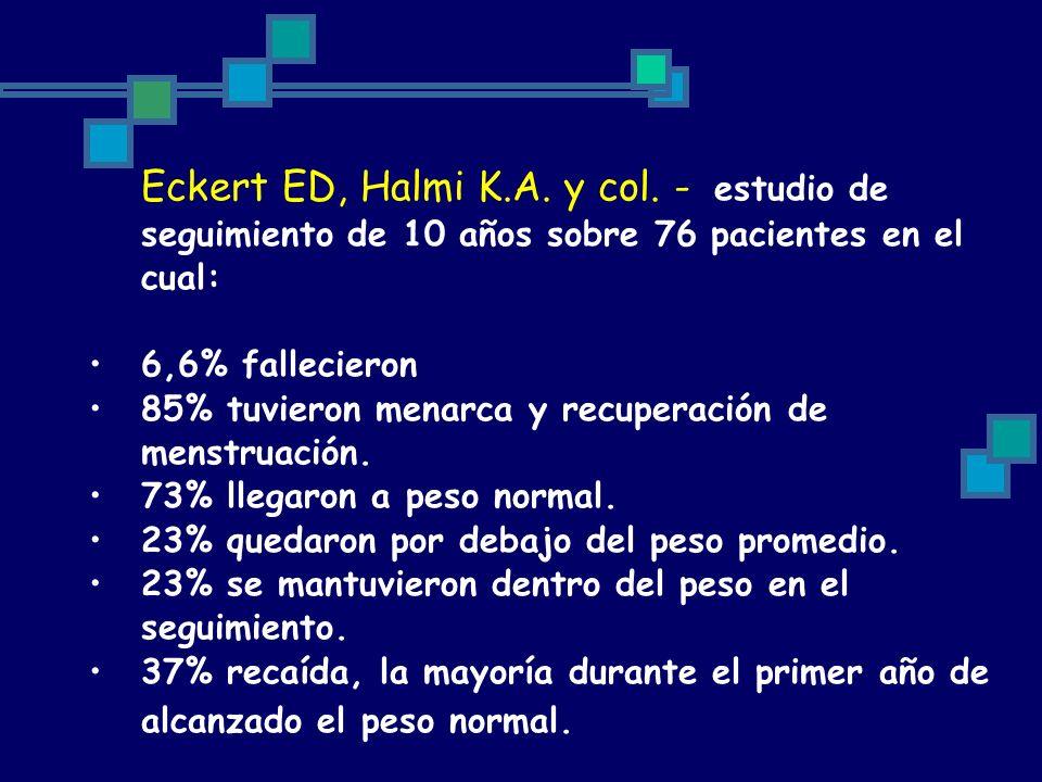 Eckert ED, Halmi K.A. y col. - estudio de seguimiento de 10 años sobre 76 pacientes en el cual: