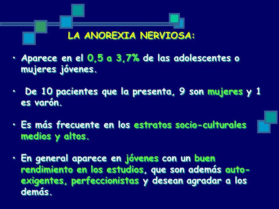 LA ANOREXIA NERVIOSA: Aparece en el 0,5 a 3,7% de las adolescentes o mujeres jóvenes.