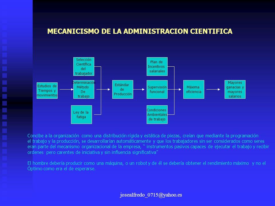 MECANICISMO DE LA ADMINISTRACION CIENTIFICA