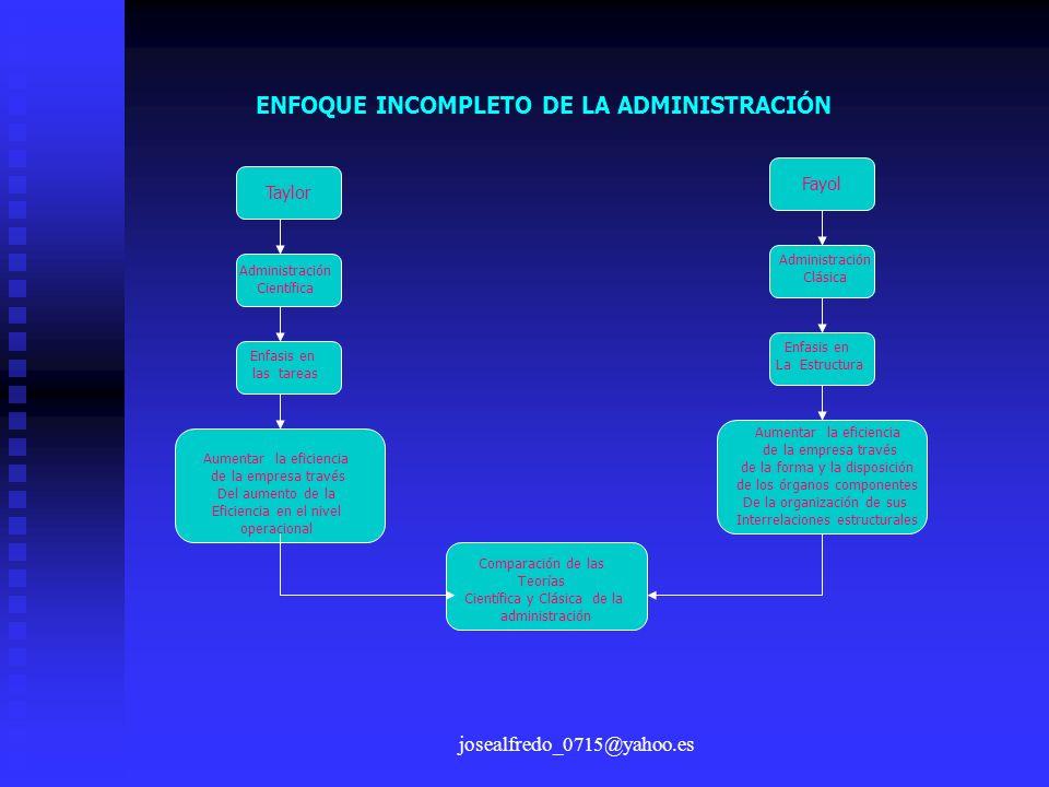 ENFOQUE INCOMPLETO DE LA ADMINISTRACIÓN