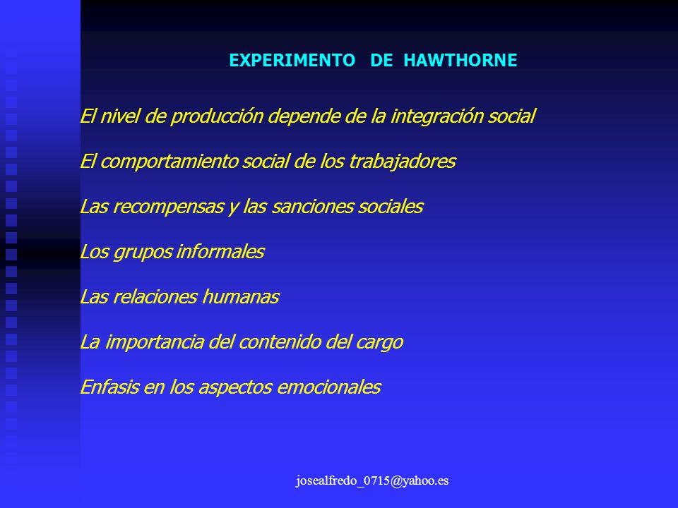 EXPERIMENTO DE HAWTHORNE