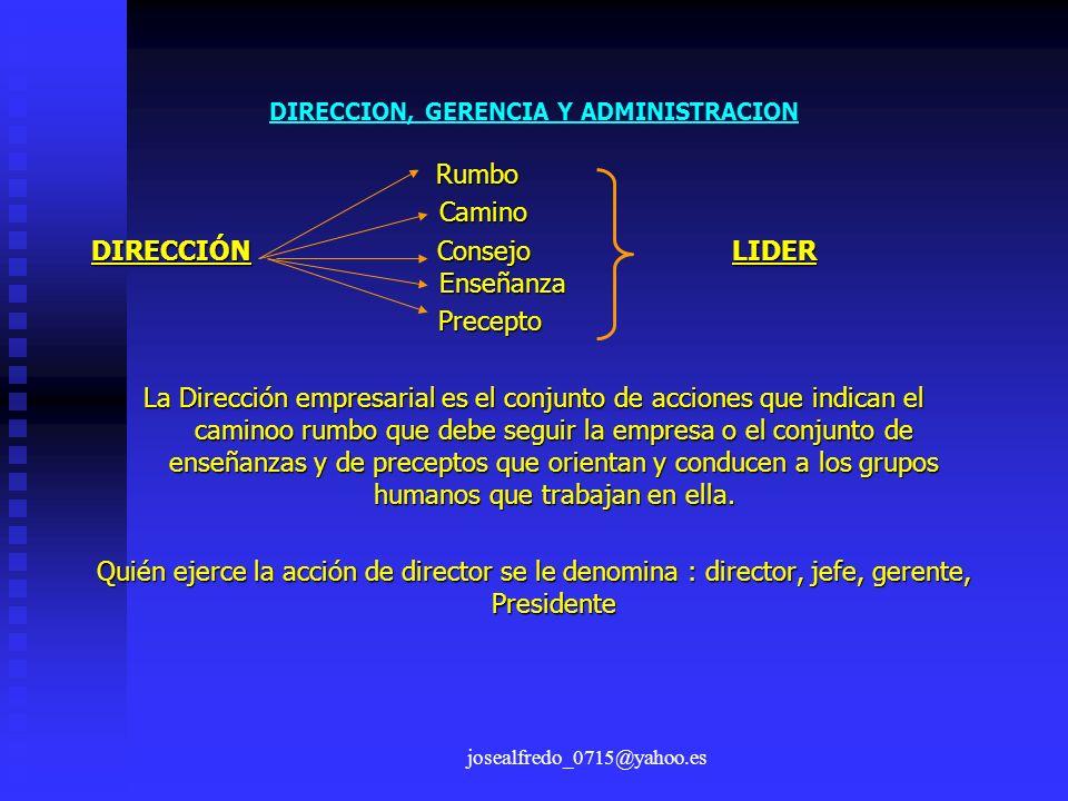 DIRECCION, GERENCIA Y ADMINISTRACION