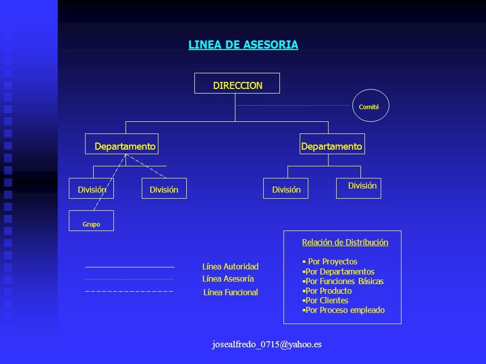 LINEA DE ASESORIA DIRECCION Departamento Departamento