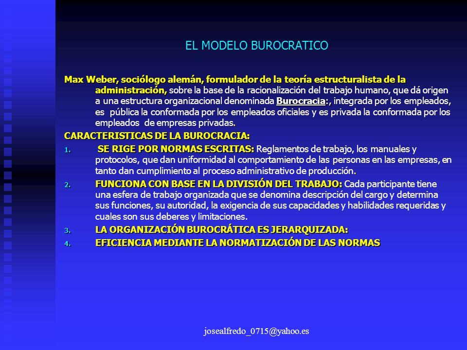 EL MODELO BUROCRATICO