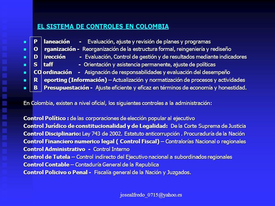 EL SISTEMA DE CONTROLES EN COLOMBIA