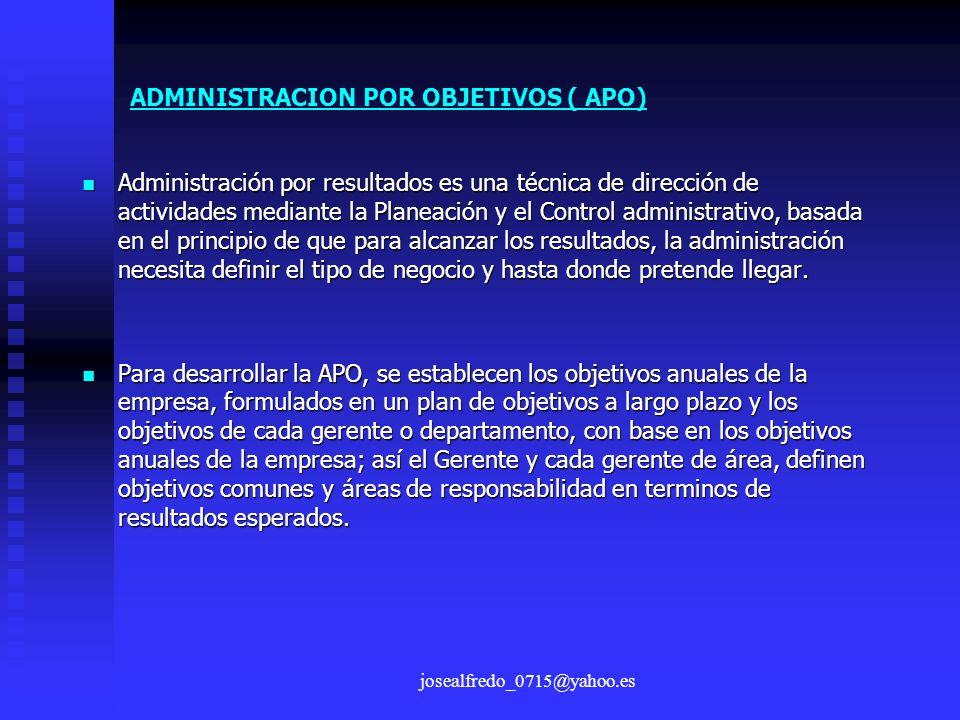 ADMINISTRACION POR OBJETIVOS ( APO)