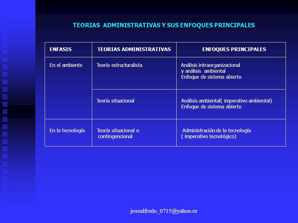 TEORIAS ADMINISTRATIVAS Y SUS ENFOQUES PRINCIPALES