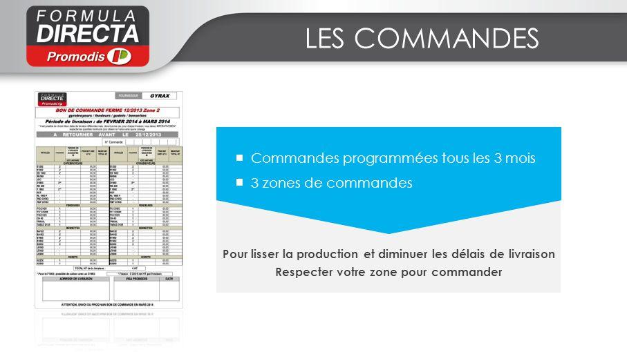 LES COMMANDES Commandes programmées tous les 3 mois
