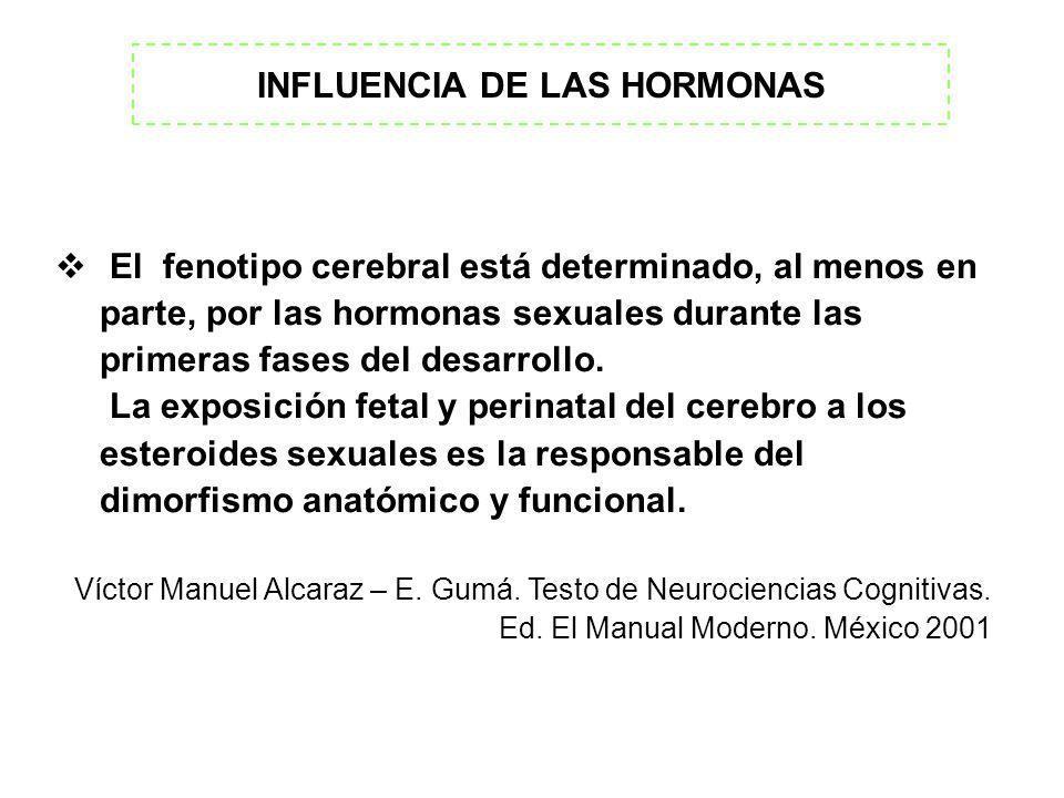 INFLUENCIA DE LAS HORMONAS