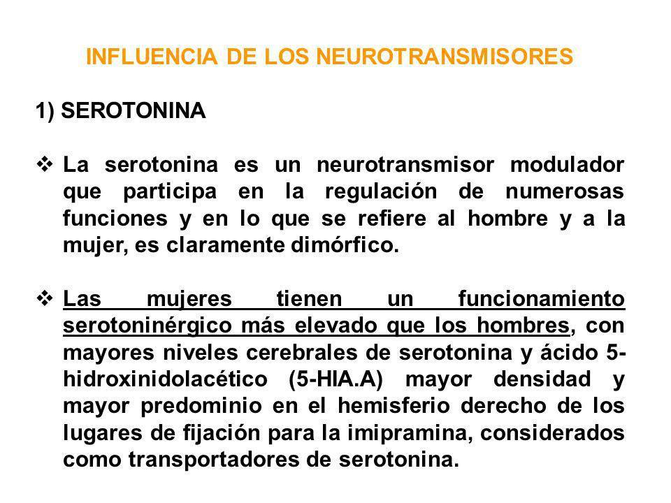 INFLUENCIA DE LOS NEUROTRANSMISORES