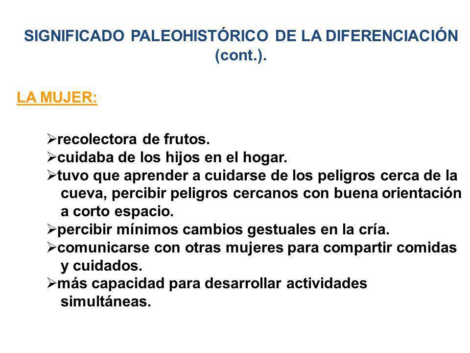 SIGNIFICADO PALEOHISTÓRICO DE LA DIFERENCIACIÓN (cont.).
