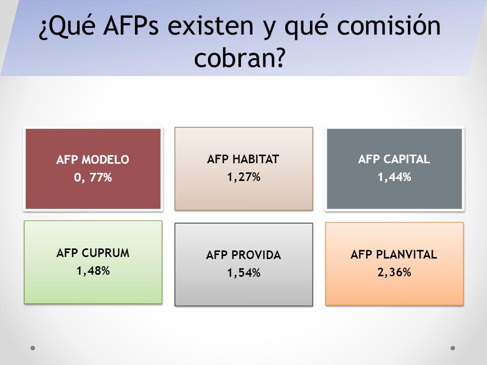 ¿Qué AFPs existen y qué comisión cobran