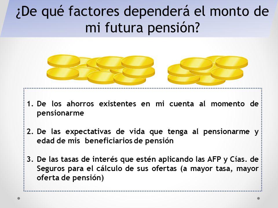¿De qué factores dependerá el monto de mi futura pensión